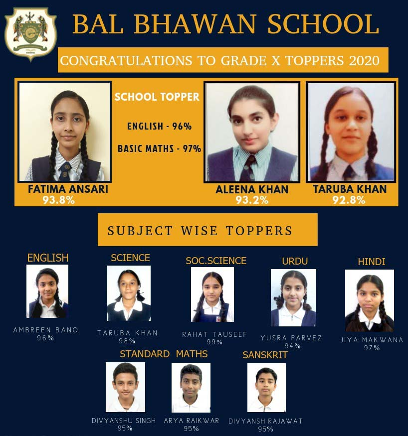 Toppers - Grade XII 2020